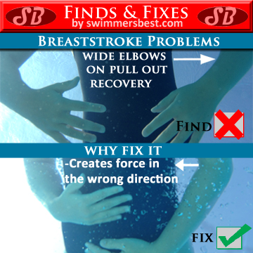 FnFBreastwideelbowsonpulloutrecoveryWFI